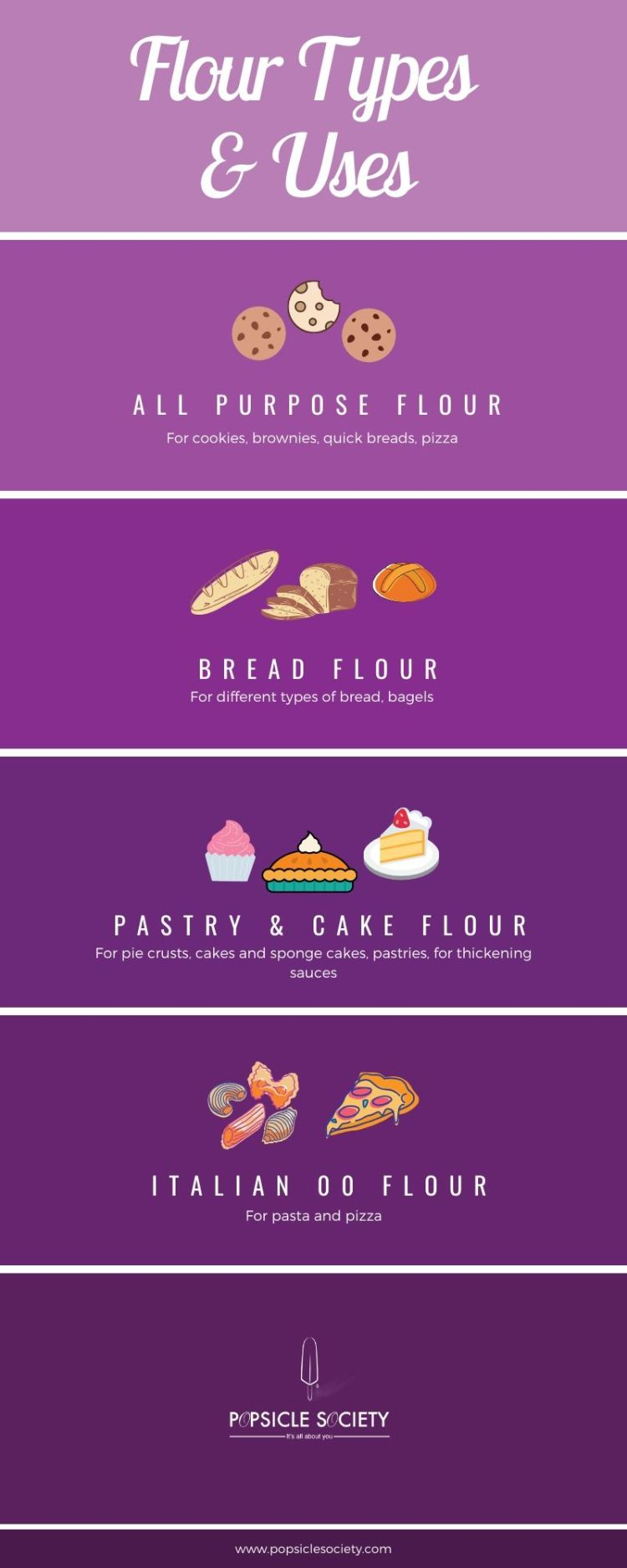 Types of flour and its uses_Popsicle Society