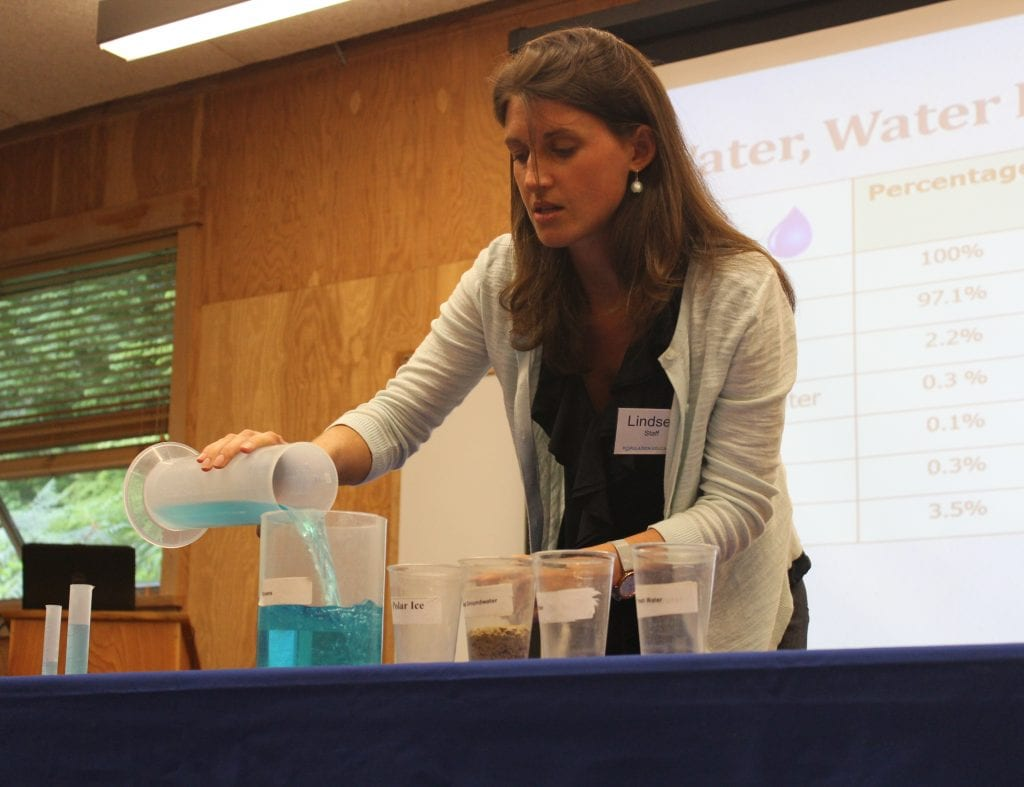 Ngss Lesson Plan For Elementary Grades Water Water Everywhere