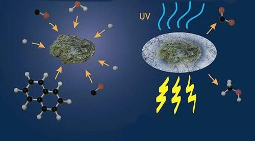 Астрономы узнали детали формирования органических молекул в космосе