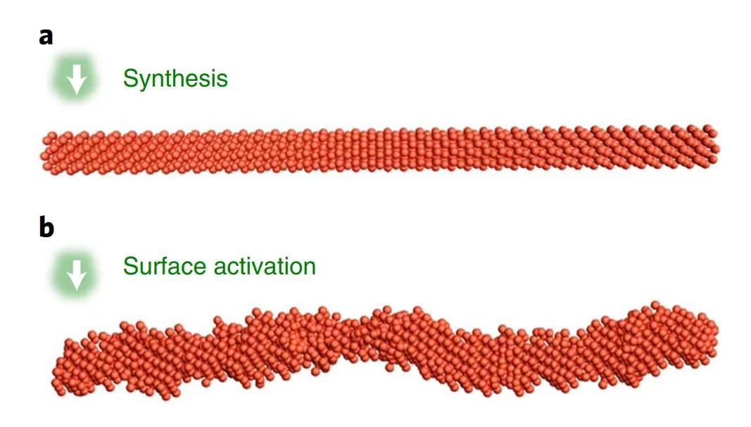 Новый катализатор позволил эффективно преобразовать CO2 в этилен