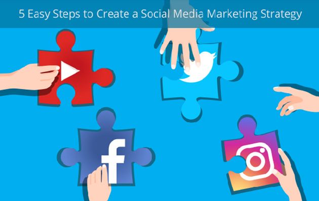 5 easy steps to create a social media marketing strategy
