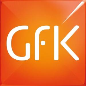 GfK passa a medir audiência de TV no Brasil e quebra monopólio do Ibope