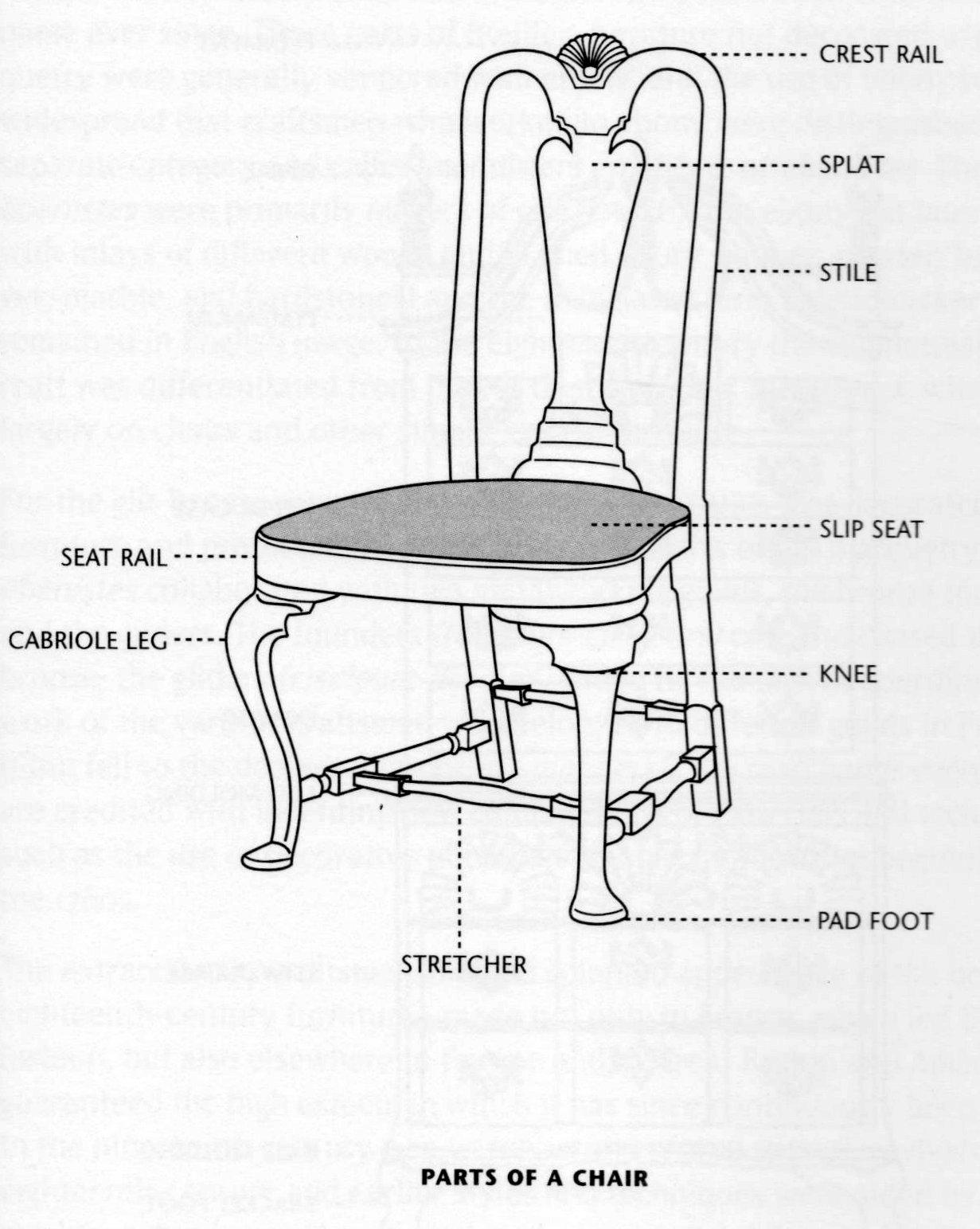 Vintage Parts Diagram