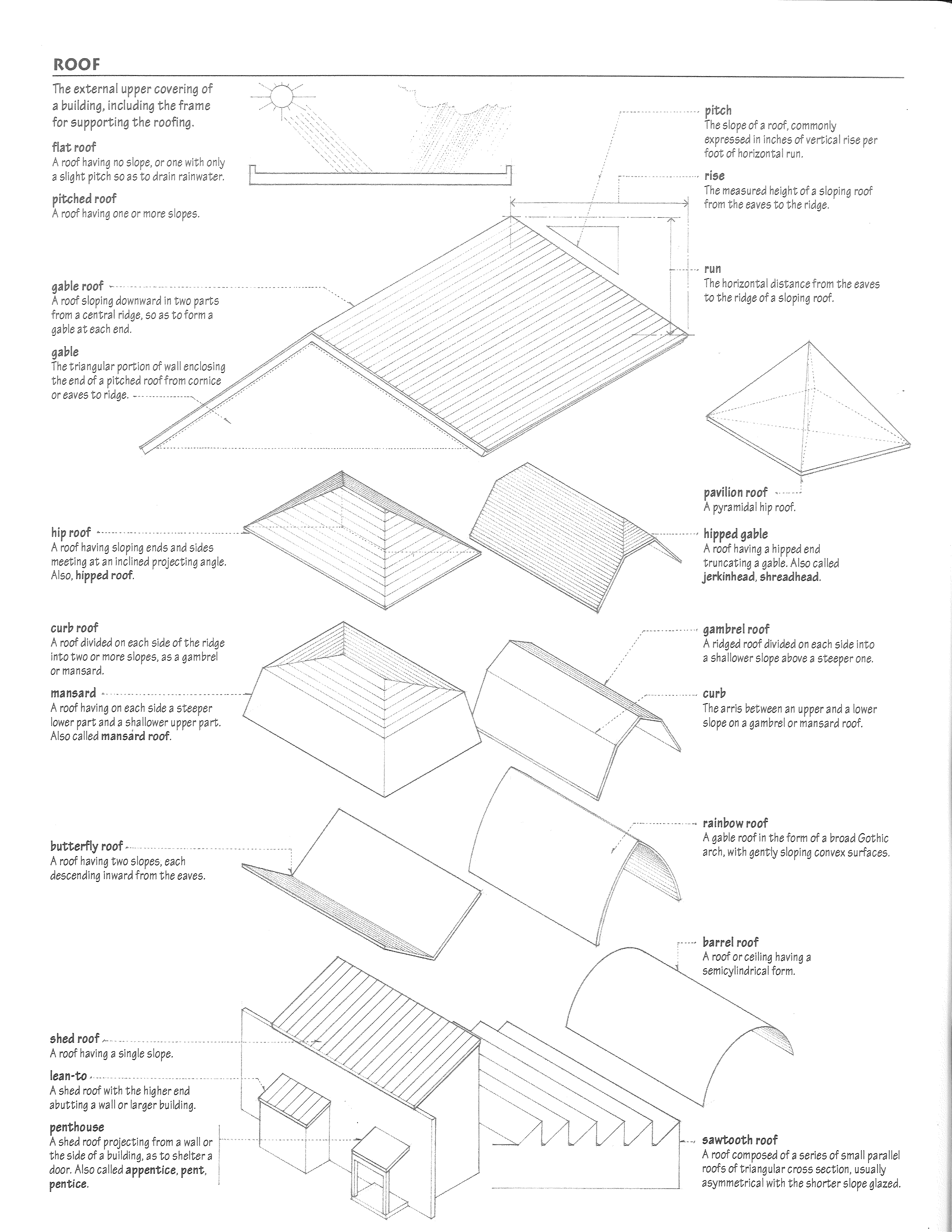Choosing The Right Porch Roof Style
