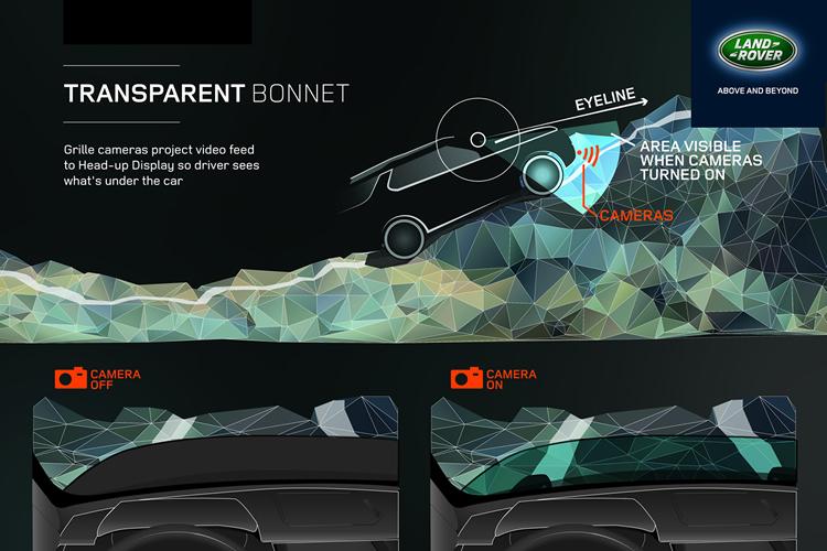 land-rover-transparent-hood-bonnet-nyias-2014-1-750x500