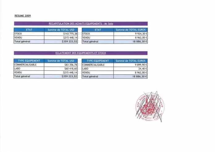 Constat dhuissier effectué selon les règles de lart Page34 1 - En mars 2009, RANARISON Tsilavo envoie les trois premiers virements de CONNECTIC à EMERGENT pour payer les deux factures de produits CISCO destinés à CONNECTIC. Il a lui même établi les 3 factures EMERGENT lors du passage à la douane française