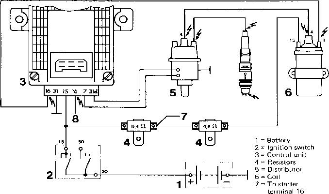 Porsche 928 Maintenance