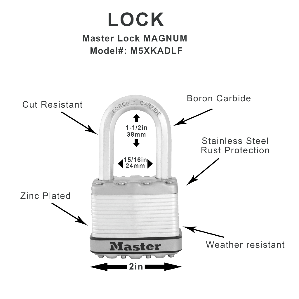 lockpageportastor
