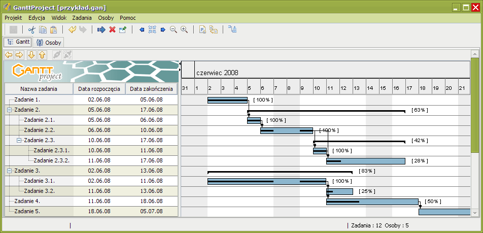 GRATUIT 2.8.9 TÉLÉCHARGER GANTTPROJECT