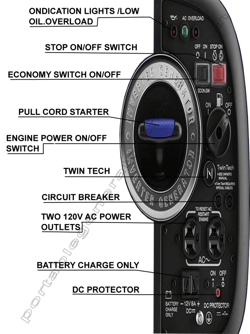 Yamaha_EF2000iSv2_generator