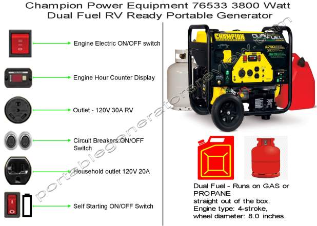 Champion_76533_Generator