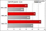 OCZ-Arima W840DI - Call Of Juarez - Low