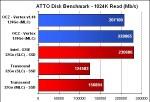 OCZ Vertex sous ATTO - Lecture 1024k
