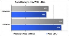 Area-51 M15x - Tom Clancy's HAWX - Bas