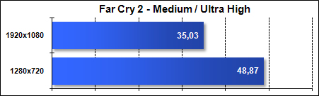 Asus G51J - Far Cry 2 - Ultra High