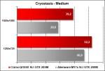 Cizmo Qi1840 - Cryostasis Medium