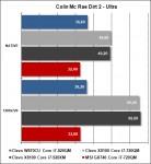 MSI GX740 - Colin Mc Rae Dirt 2 Ultra