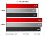 Medion ERAZER X6811 - X3 Terran Conflict
