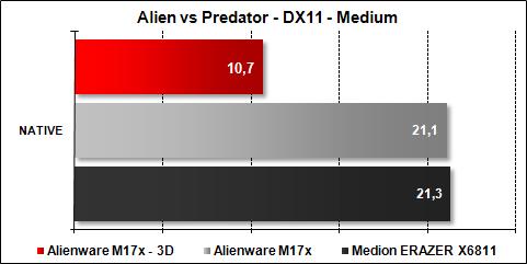 Alienware M17x - Alien vs Predator Medium
