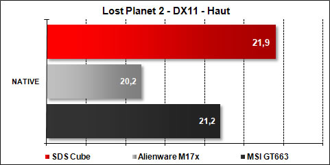 The Cube SDS - Lost Planet 2