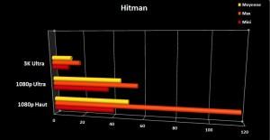 MSI_GT602PE_Hitman