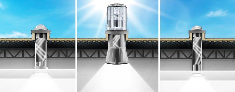 , Este Tubo solar reduce los costos de electricidad y mejora la salud de las personas