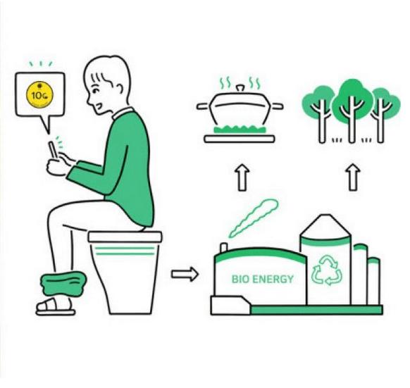 , El inodoro Público que convierte el excremento en energía, ahorra agua y hasta produce dinero