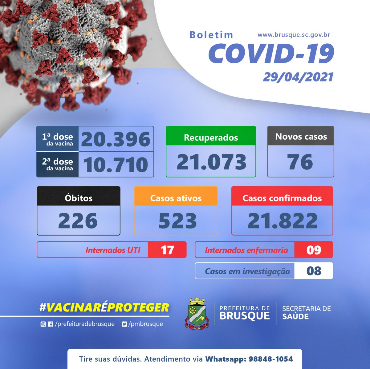 Covid 19: Confira o boletim epidemiológico desta quinta-feira (29)