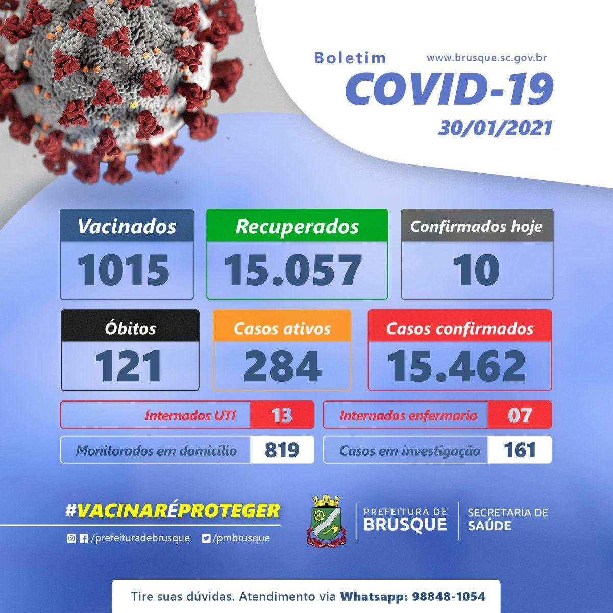 Covid-19: Confira o boletim epidemiológico deste sábado (30)