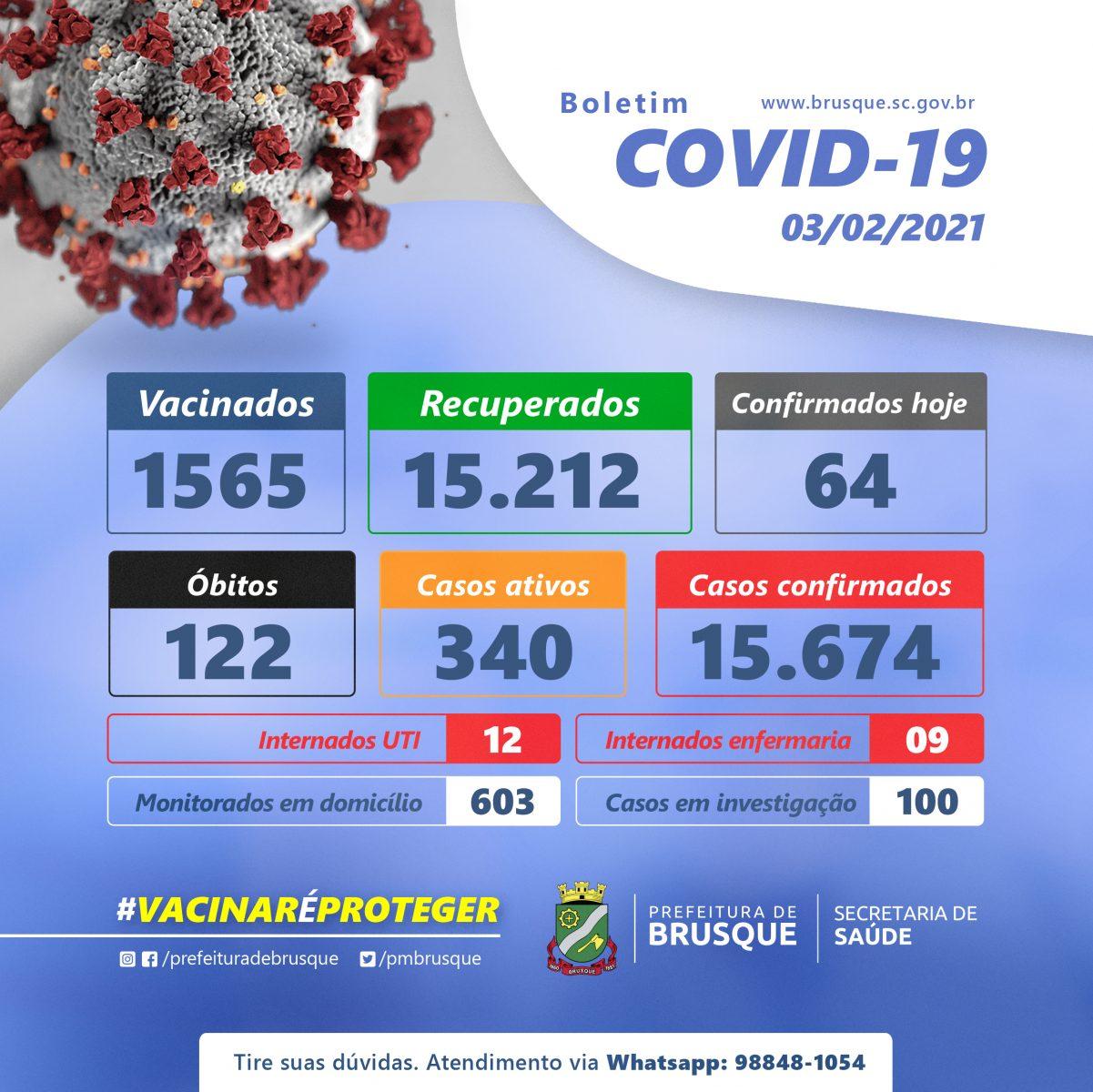 Covid-19: Confira o boletim epidemiológico desta quarta-feira (3)