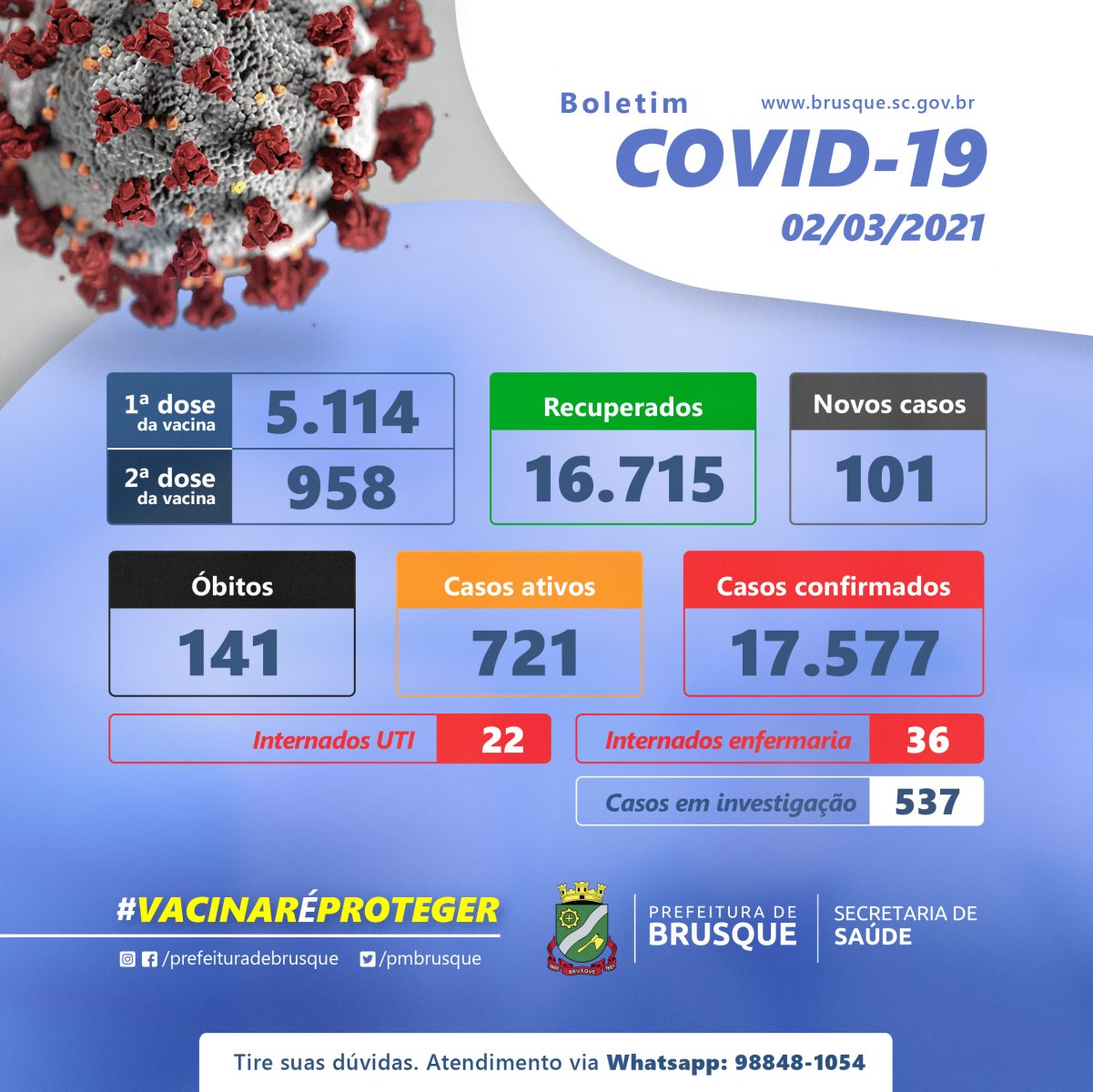 Covid-19: Confira o boletim epidemiológico desta terça-feria (2)