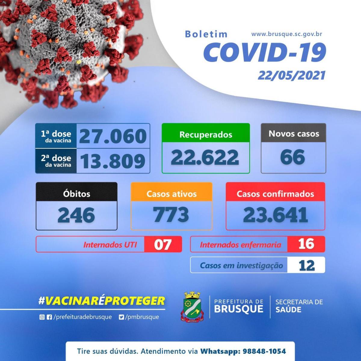 Covid-19: Confira o boletim epidemiológico deste sábado (22)