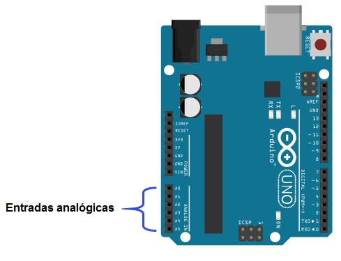Entradas analógicas no Arduino Uno