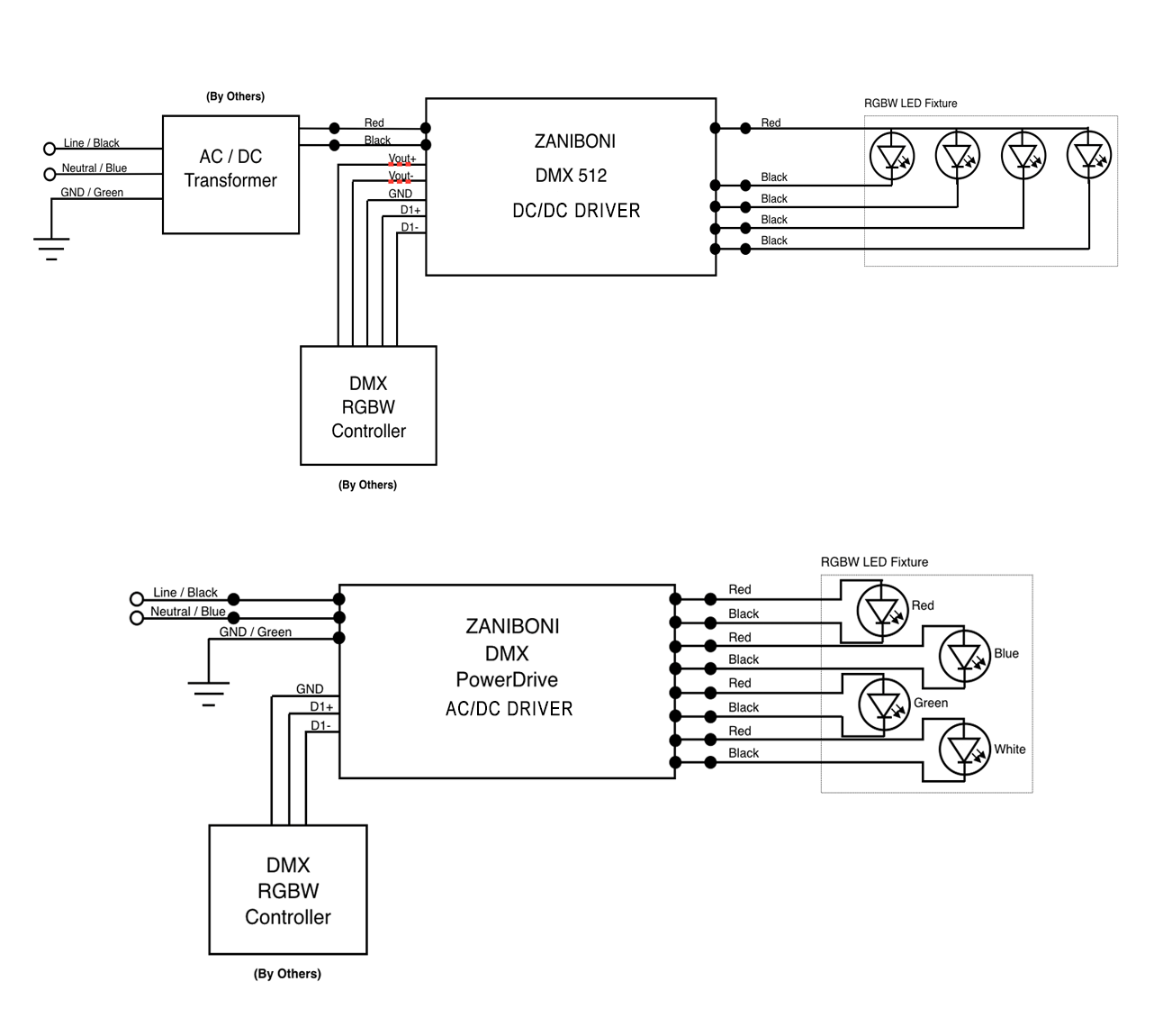 Wiring Diagrams Part 1