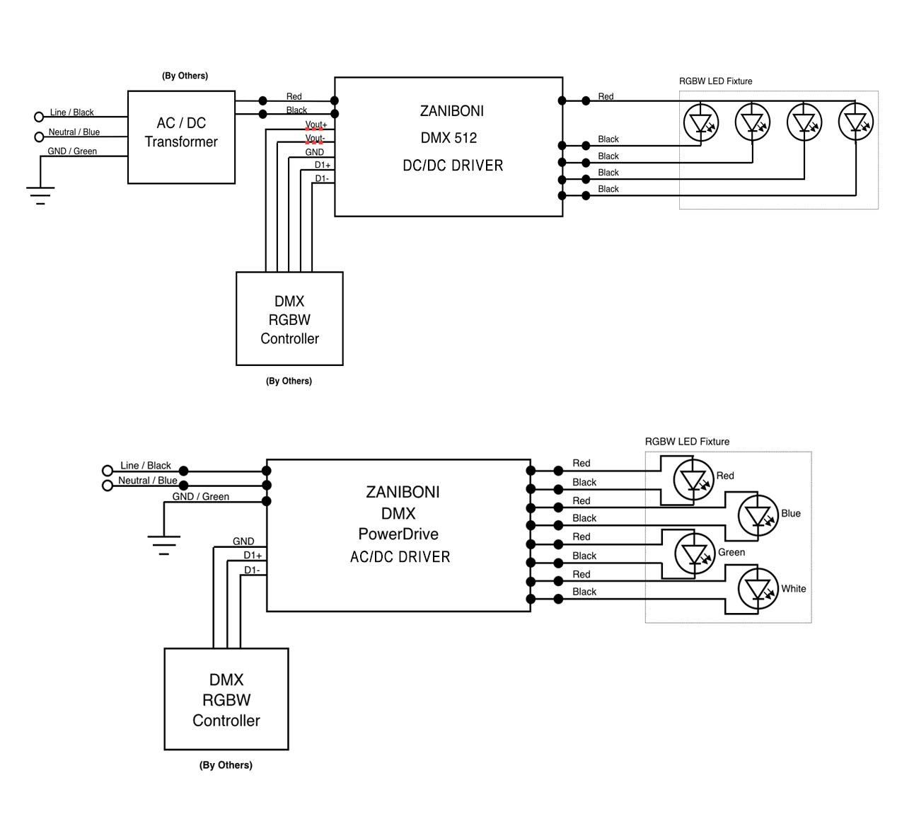 Wiring Diagrams Part 1