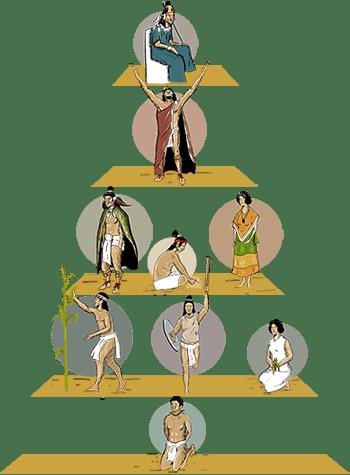 Sin categoría – culturesofmexico