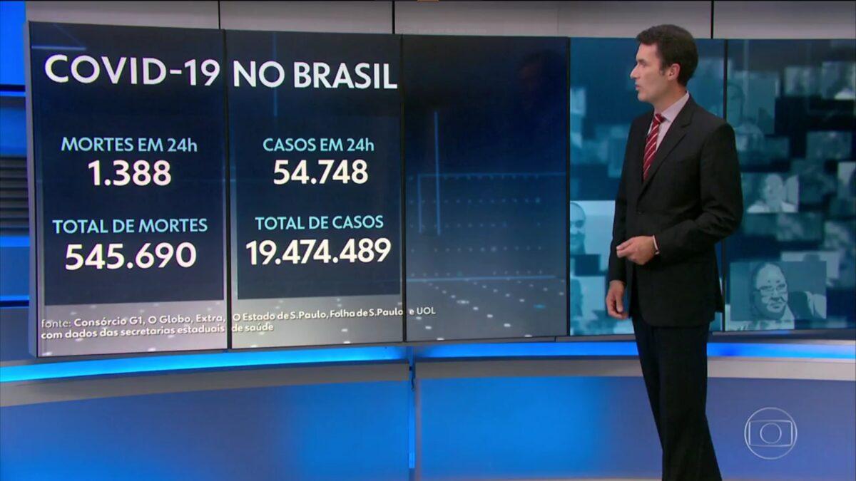 Dados da covid-19 apresentados no Jornal Nacional do dia 22 de julho