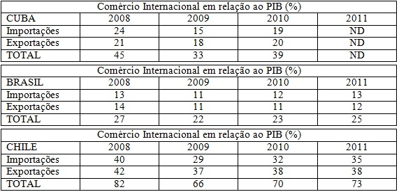 Embargo-economico-Cuba-3-Portal-Conservador