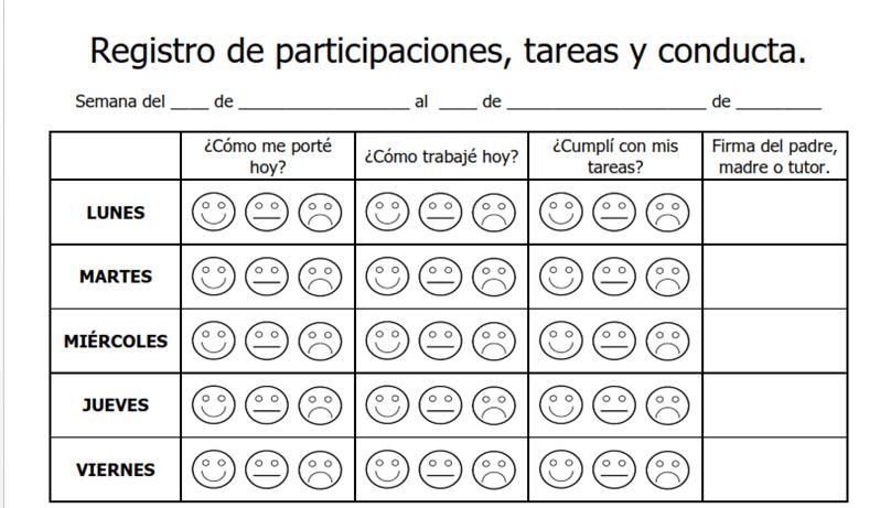 REGISTRO DE PARTICIPACIONES, TAREAS Y CONDUCTA