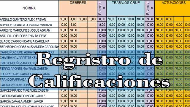 Registro de calificaciones para Docentes
