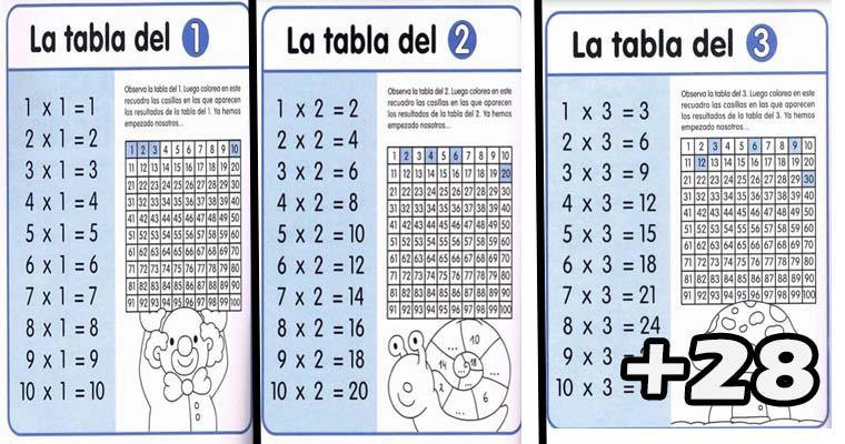 Tablas de Multiplicar para Niños Imprimir Gratis
