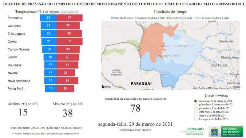 Terça-feira de céu parcialmente nublado e chuvas isoladas em Mato Grosso do Sul