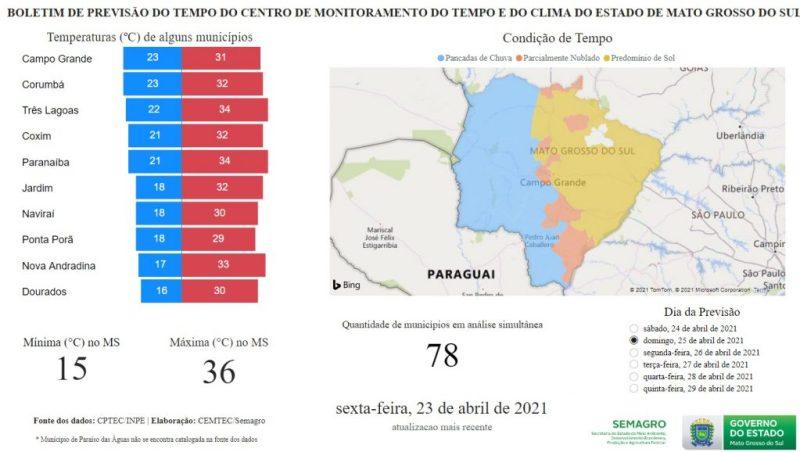 Temperaturas começam a cair a partir deste domingo em Mato Grosso do Sul