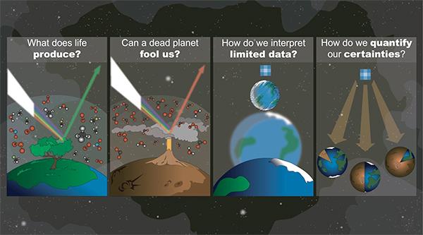 Cientistas desenvolvem novas estratégias para descobrir vida fora da Terra