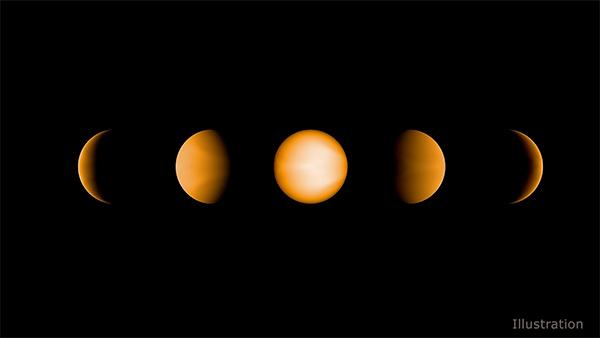 Júpiter ultra quente WASP-121b