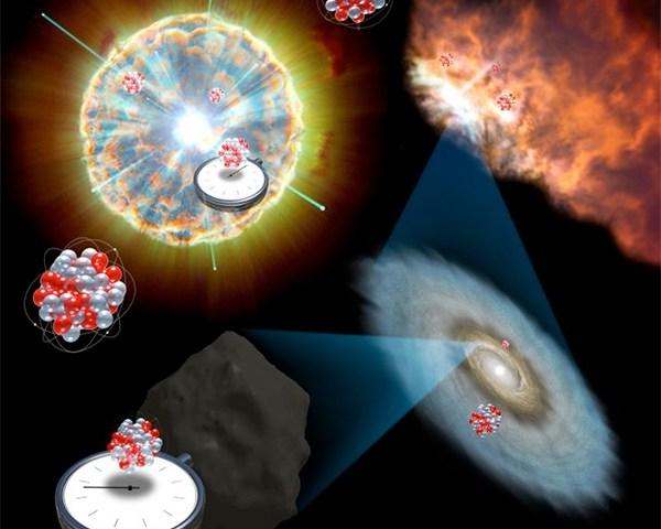 Meteoritos e supernovas.