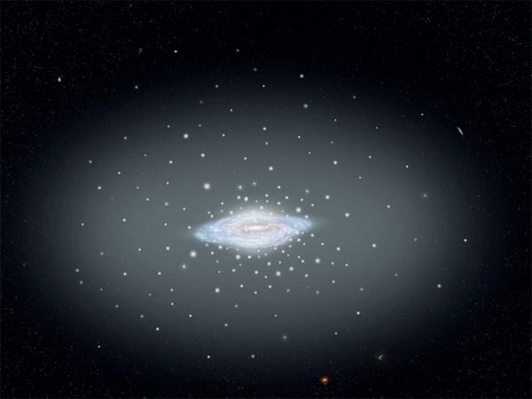Enxames globulares em torno da Via Láctea