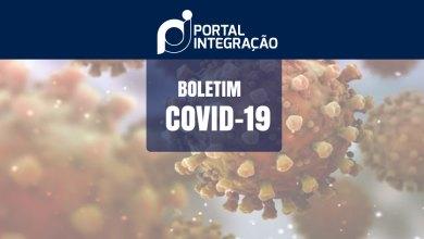 COVID-19:  21 diagnósticos positivos foram registrados nesta sexta-feira, 18 são de Oeiras 5