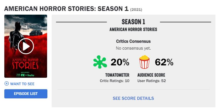 """""""American Horror Stories"""" tem recepção mista do público e da crítica"""