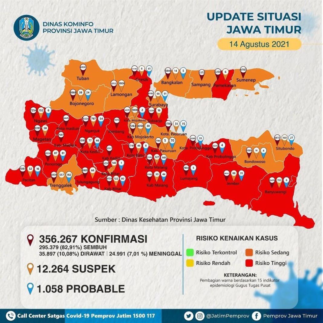 Sugeng dalu #wargajatim, Berikut ialah data terkini kasus harian Jawa Timur per hari Sabtu, 14…